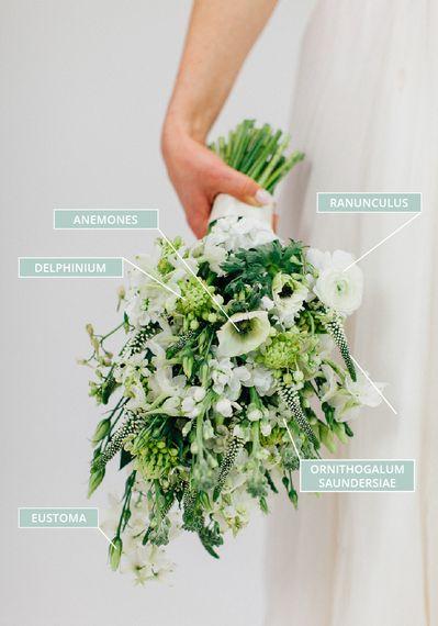 A Winter Wedding Bouquet With Anemones, White Ranunculus & Delphinium