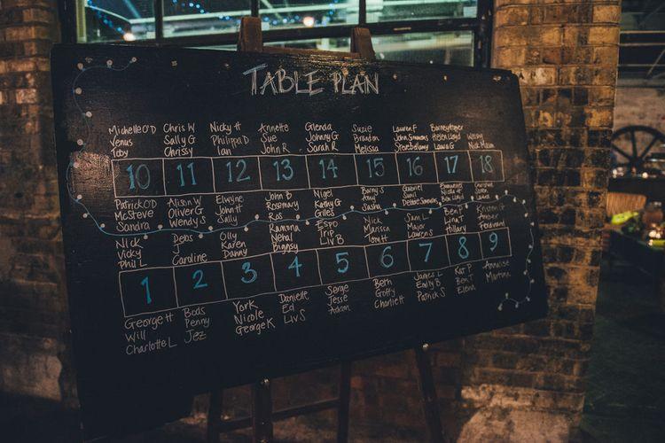 Blackboard Table Plan
