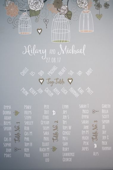 Table Plan | Classic Wedding at The Mytton & Mermaid, Atcham | Willo Photography