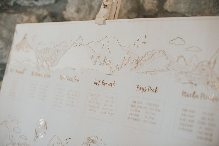 Laser Etched Wood Table Plan For Wedding