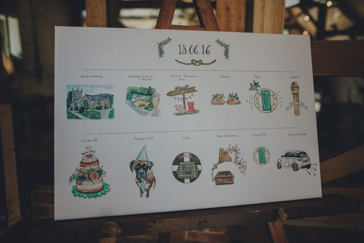 Illustrated Order Of The Day Wedding Sign