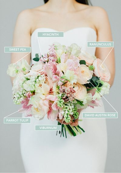 Spring Wedding Bouquet With Sweet Peas, Hyacinth, Ranunculus, Tulips & David Austen Roses