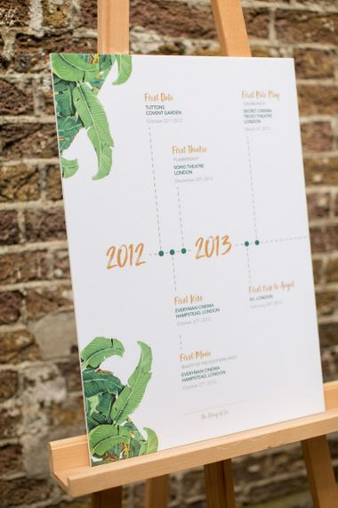 Botanical Green and Gold Firsts Wedding Sign