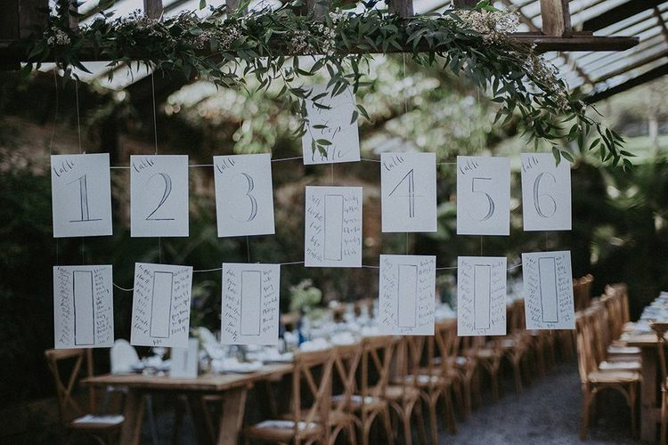 Wedding seating chart for Devonshire wedding