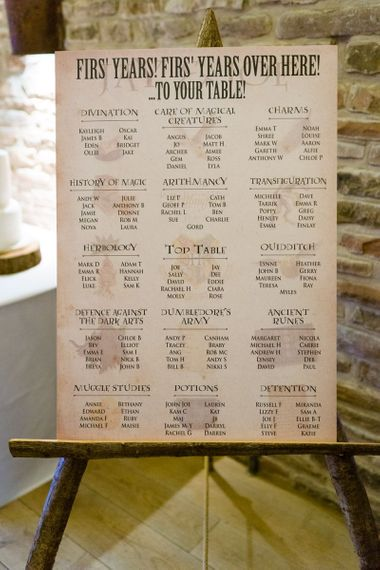 Harry Potter Wedding Seating Chart