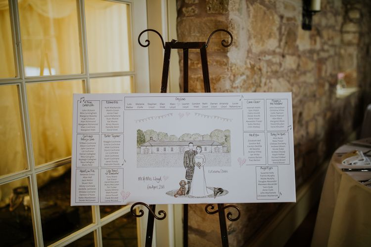 Illustrated Table Plan For Wedding // Elegant Scottish Wedding At Kirknewton Stables With Lilac Colour Palette Semi Naked Wedding Cake And Images From Ross Alexander Photography