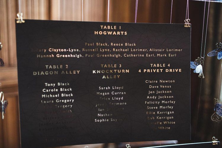 Black and Gold Foil Seating Chart Sign