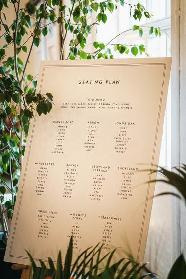 Seating plan for industrial wedding