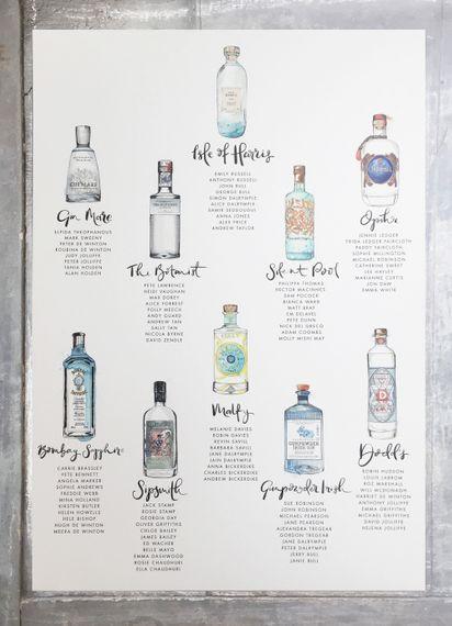 De Winton Paper Co Gin  Bottle Table Plan