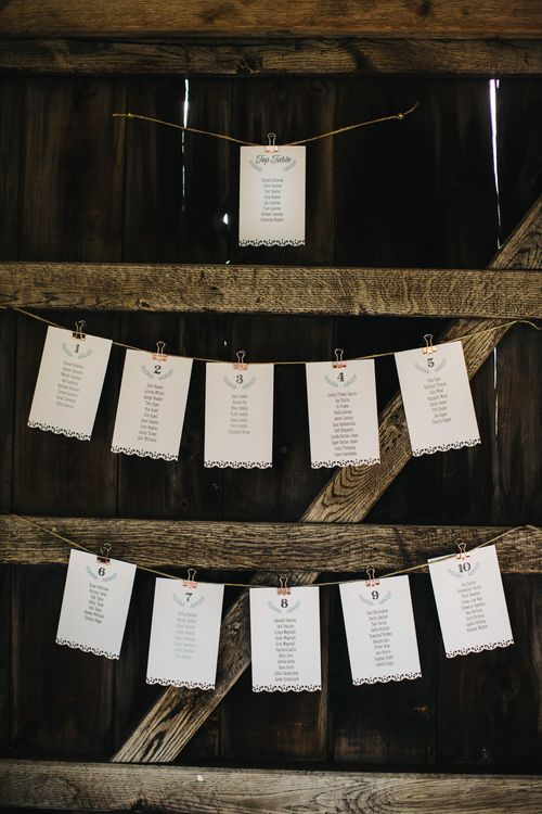 Strung up Table Plan