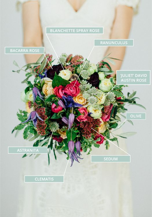 Structured Autumn & Fall Wedding Bouquet With Bright Colours