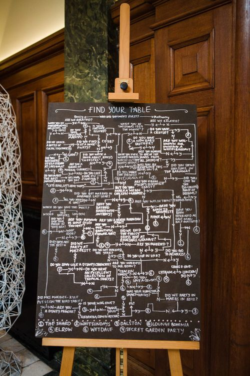 Chalkboard Table Plan | Greenery, White & Gold Stylish Wedding at The Town Hall Hotel in London | Lucy Davenport Photography