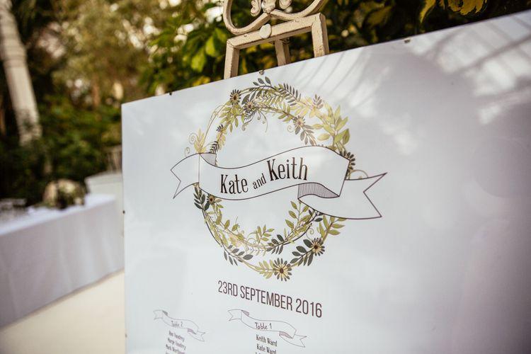 Botanical Wedding Stationery Table Plan