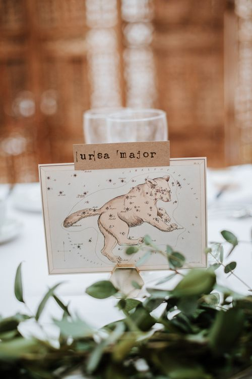 Celestial Inspired Wedding With Constellation Table Plan & Bride In Pronovias At Larmer Tree Gardens Dorset With Images From Green Antlers Photography