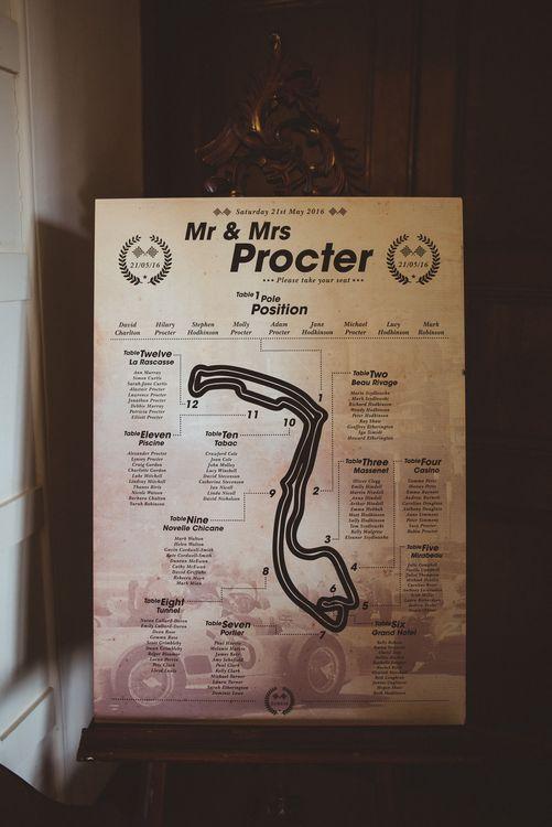 Formula One Racing Circuit Table Plan