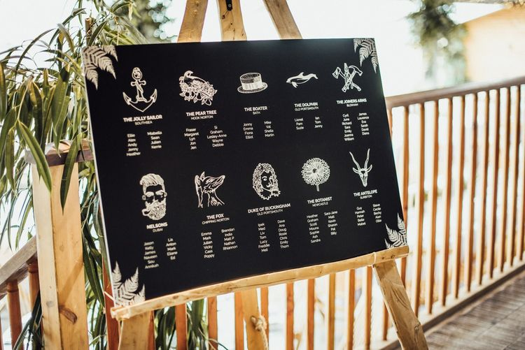 Chalkboard Table Plan with The Couples Favourite Pubs as The Table Names