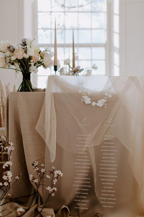 Acrylic table plan - modern wedding ideas
